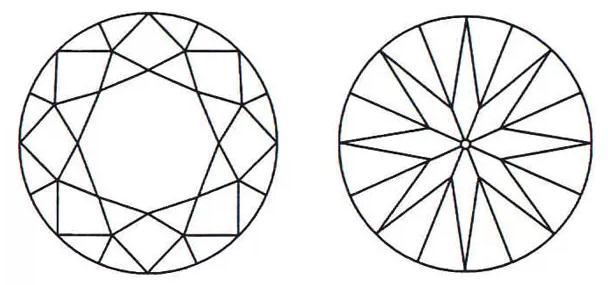 钻石平面切割图